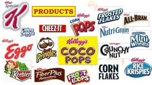 kellogg's and the marketing mix Marketing strategy of kellogg's uses a mix of demographic, geographic and psychographic segmentations to market its 1600 products in around 180 countries being.