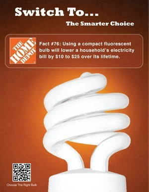 Promotions in the Marketing mix of Home Depot
