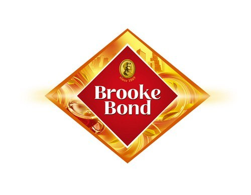 Marketing Mix Of Brooke Bond Tea