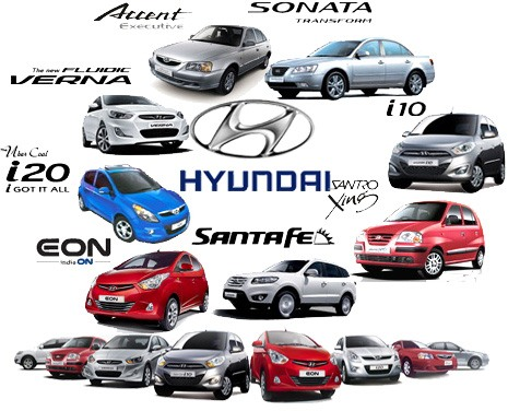 Marketing mix of Hyundai Motors 1