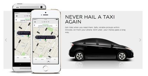 Marketing mix of Uber