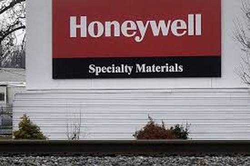 Marketing Mix of Honeywell