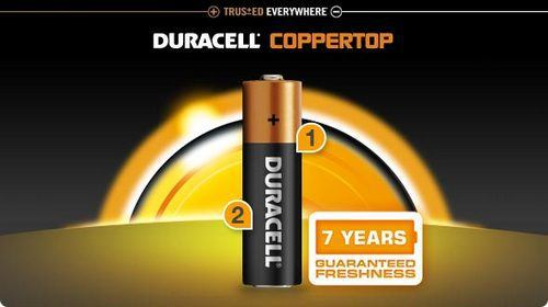 Marketing Mix of Duracell 2