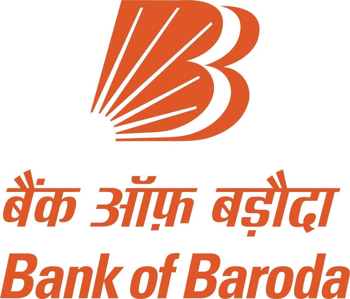 SWOT Analysis of Bank of Baroda - 2
