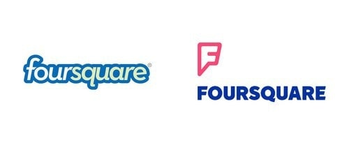 Marketing Mix Of Foursquare