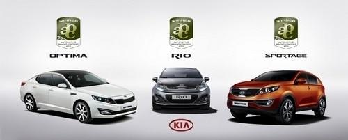 Marketing Mix Of Kia Motors 2