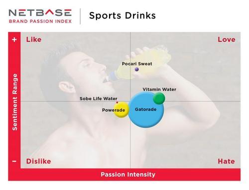 swot analysis sport example