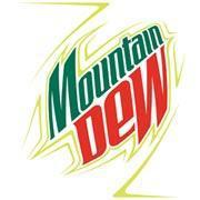 SWOT Analysis of PepsiCo 12