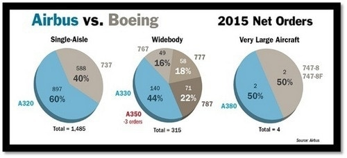 strengths and weakness of boeing Boeing agreement with justice department  including the strengths and  weaknesses of thefacts and overlapping legal theories of recovery.