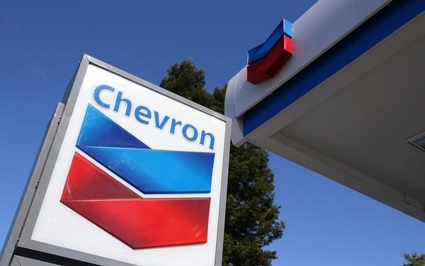 SWOT analysis of Chevron