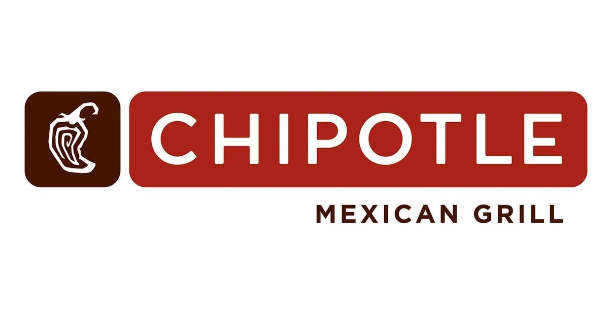 SWOT Analysis of Chipotle