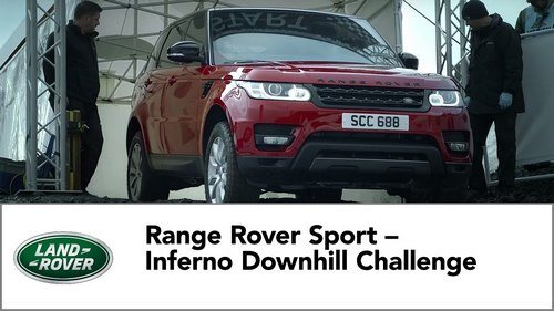 Marketing Mix Of Range Rover 2