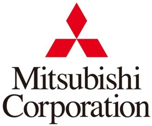 Marketing Strategy of Mitsubishi Corp