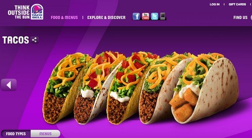 Marketing Mix Of Taco Bell 2