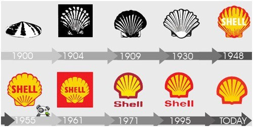 Marketing Strategy of SHELL - 1
