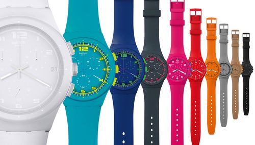Marketing Mix Of Swatch 2