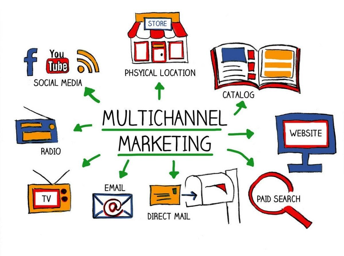 Multi channel marketing campaign - 6