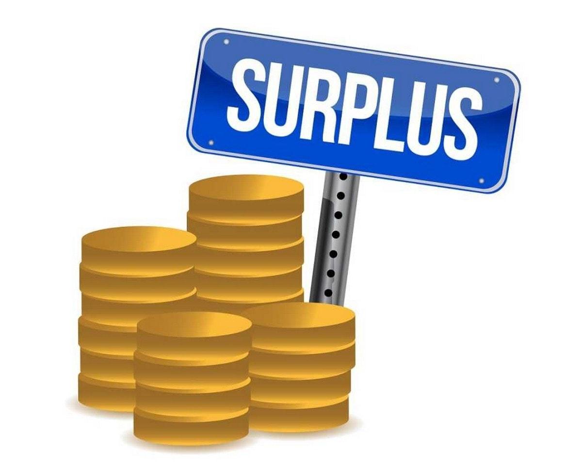 Consumer Surplus And Its Formula