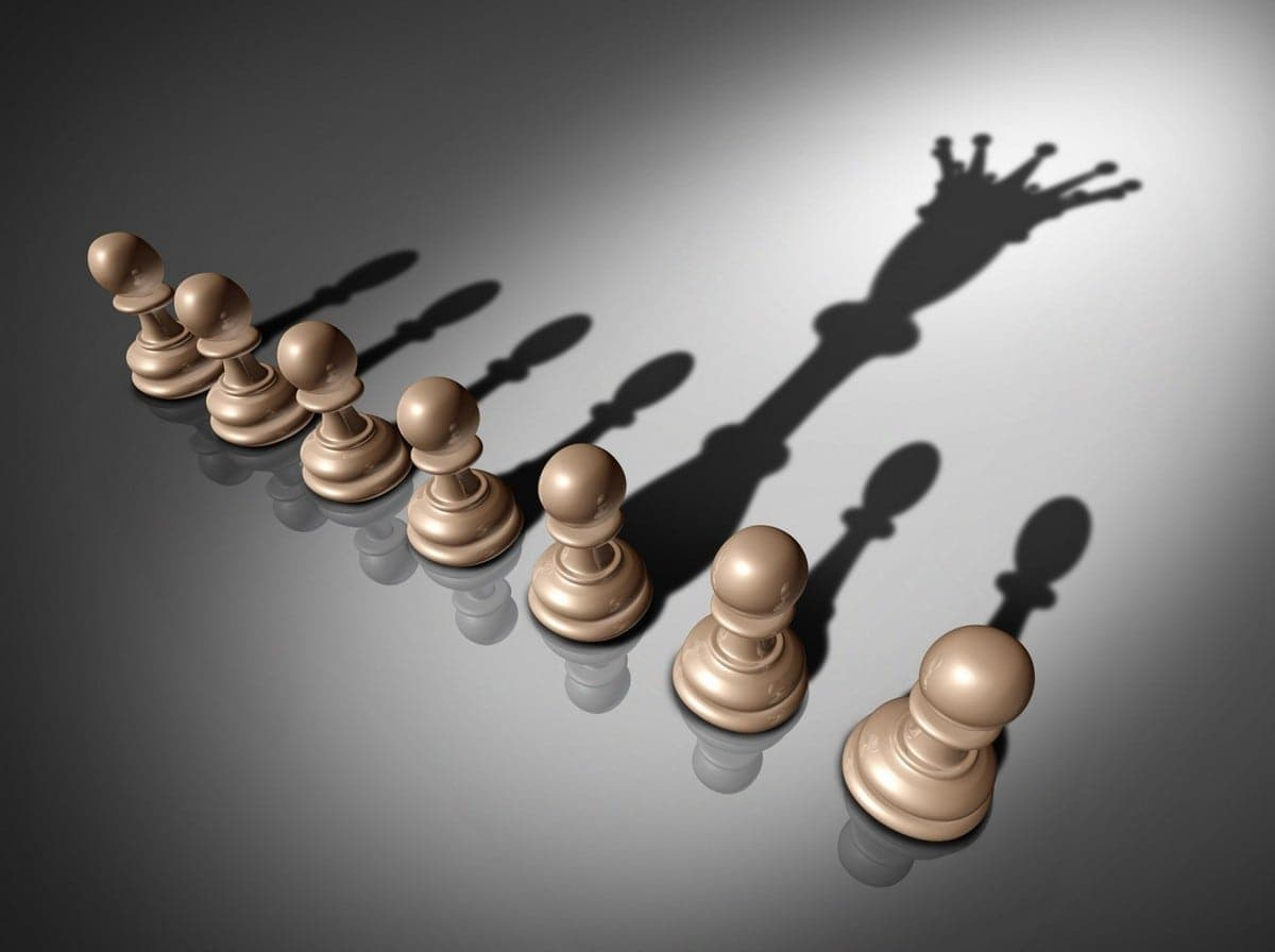 Types Of Leadership - 2