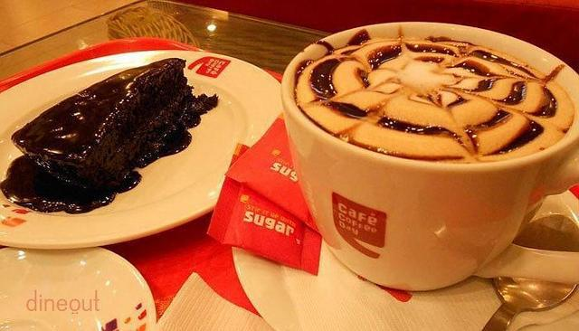 Marketing Strategy of Cafe Coffee Day - 2