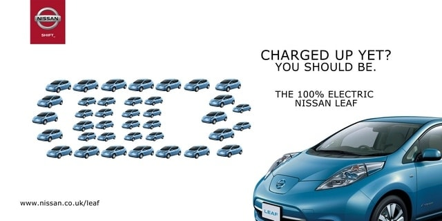 Marketing Strategy of Nissan - 2