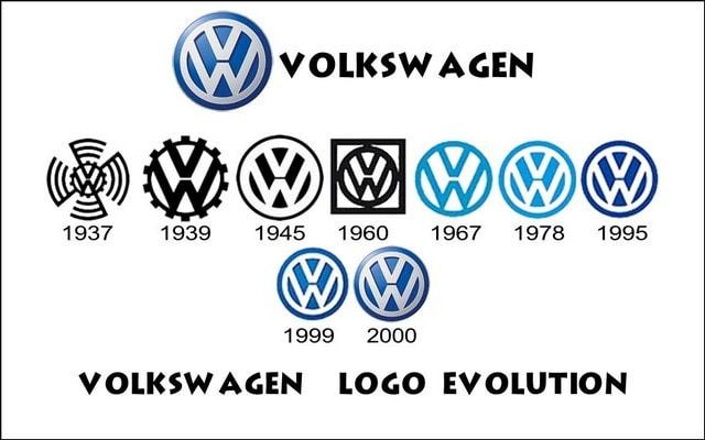 Marketing Strategy of Volkswagen 1