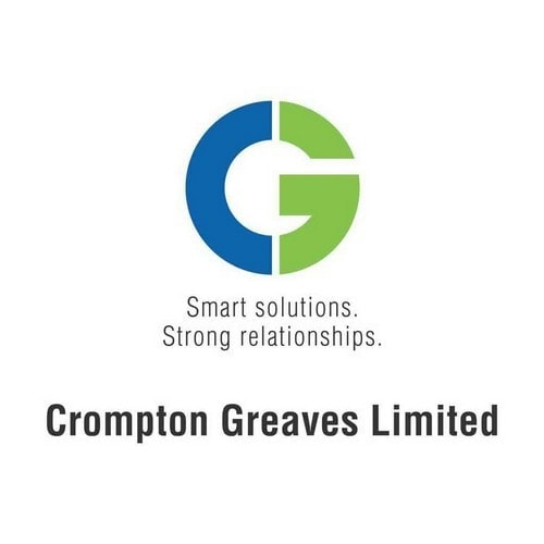 SWOT Analysis of Crompton Greaves -  1