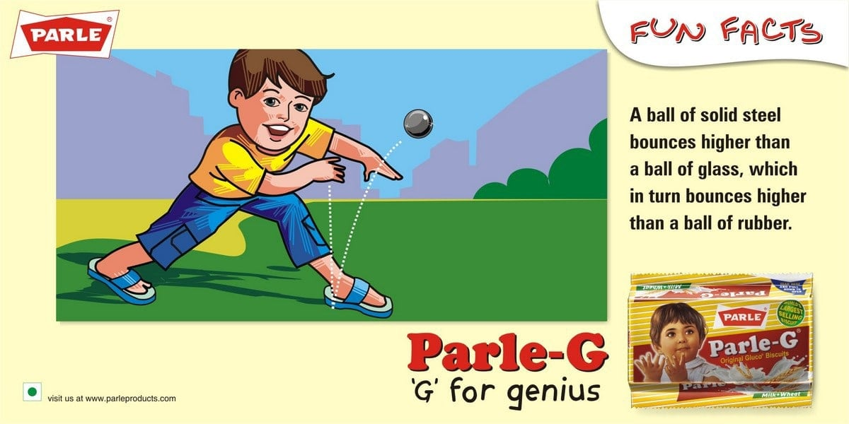 SWOT analysis of Parle G