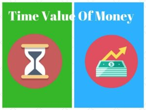 What Is Time Value Of Money? Time Value Of Money Explained