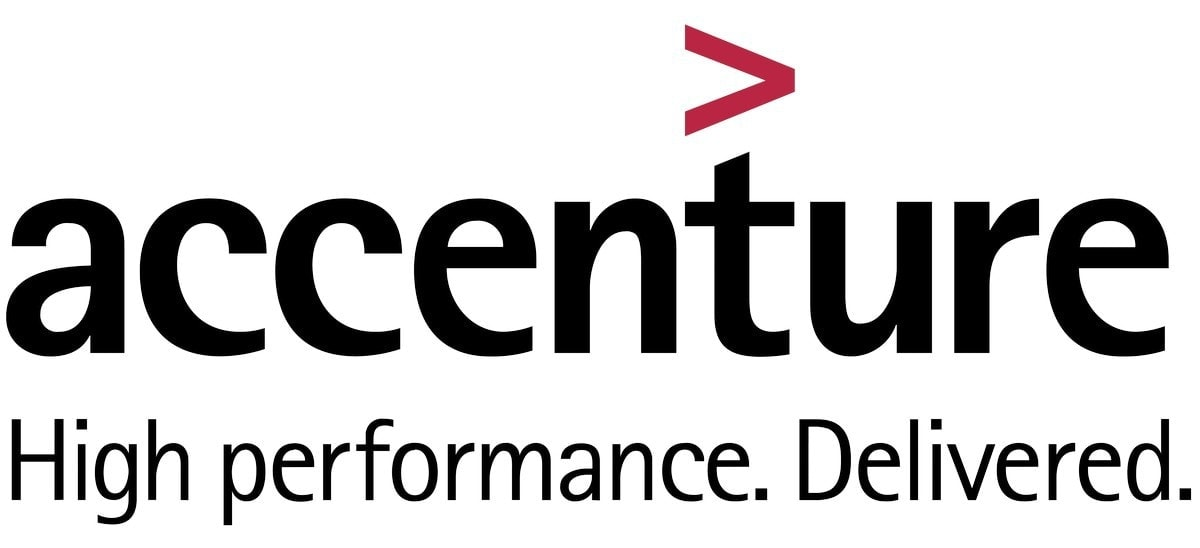 Marketing Strategy of Accenture - 2
