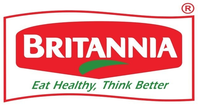 Marketing Strategy of Britannia 1