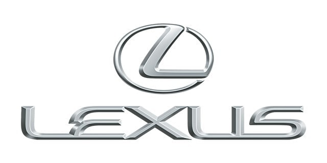 SWOT analysis of Lexus 1