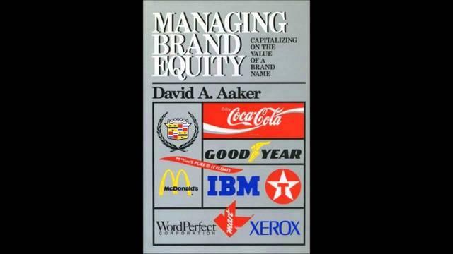 Aaker Brand Equity Model 1