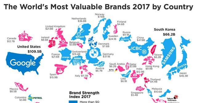 Brand Strength 1