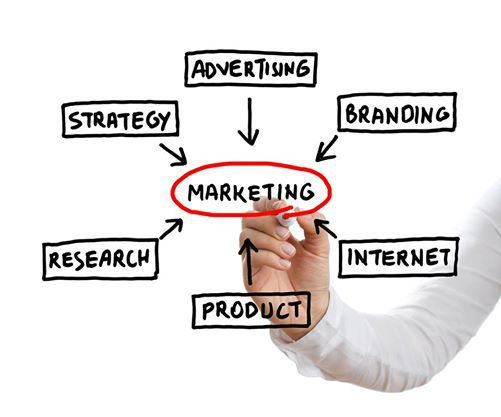 Difference between marketing and advertising 2