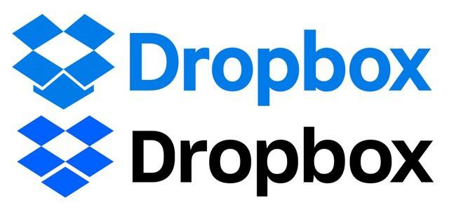 SWOT analysis of DropBox 1