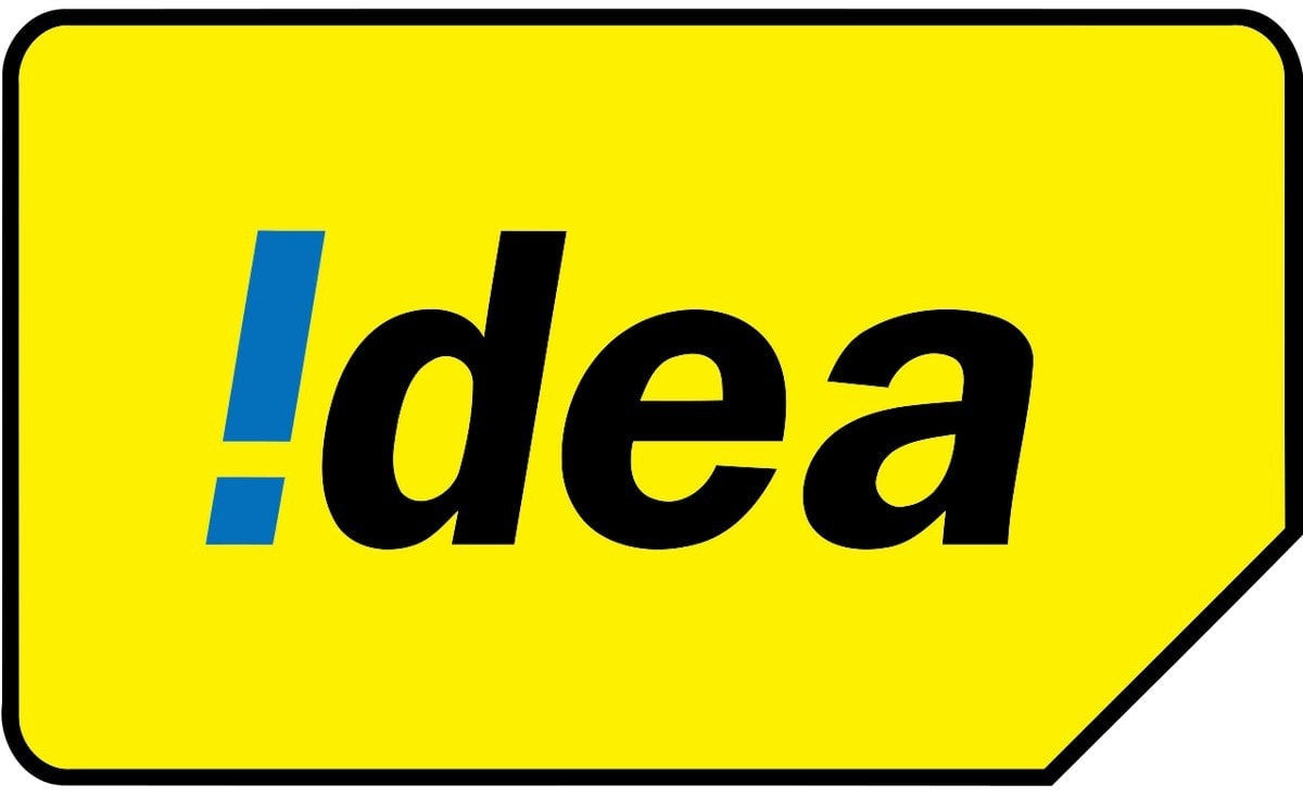 SWOT analysis of Idea