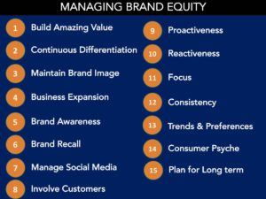 15 tips on Managing Brand Equity