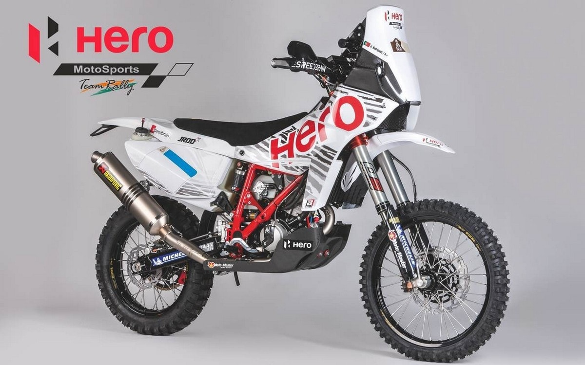 SWOT analysis of Hero Moto Crop