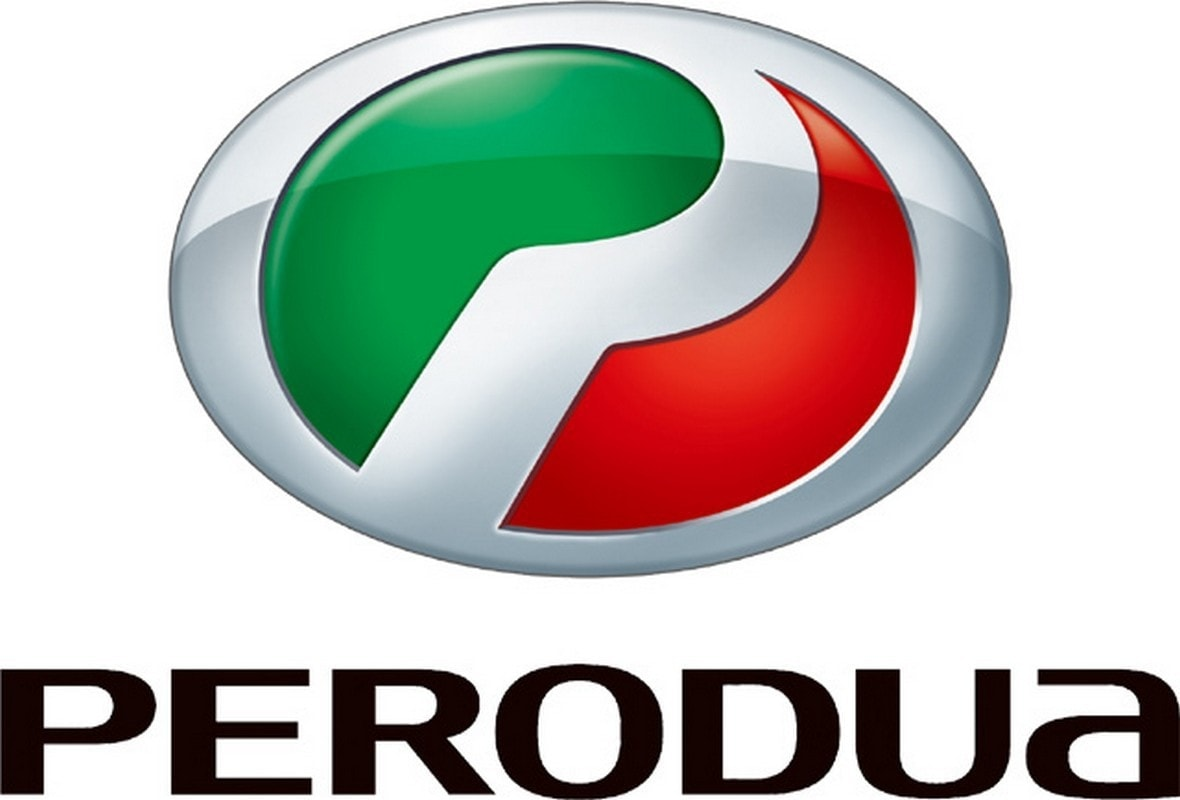 SWOT analysis of Perodua - 3