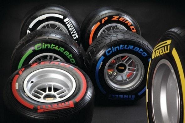SWOT analysis of Pirelli Tyres - 1