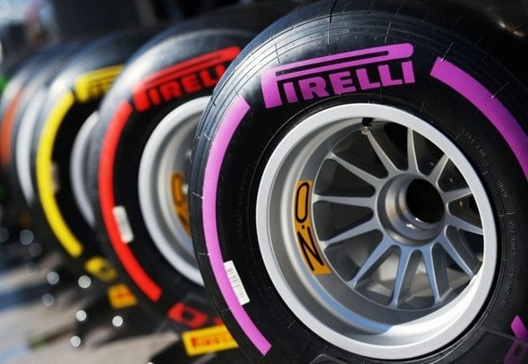 SWOT analysis of Pirelli Tyres - 2