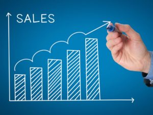 Factors affecting Sales of a Product - 3