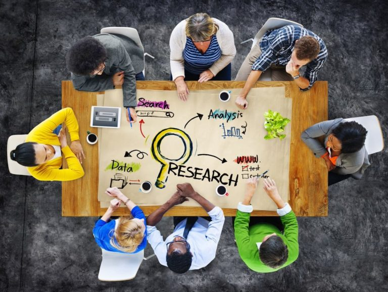 What is a Focus Group? Role of Focus Groups in Marketing