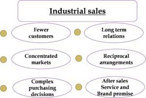Industrial Sales - 3
