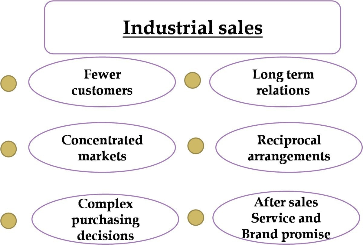 Industrial Sales - 3