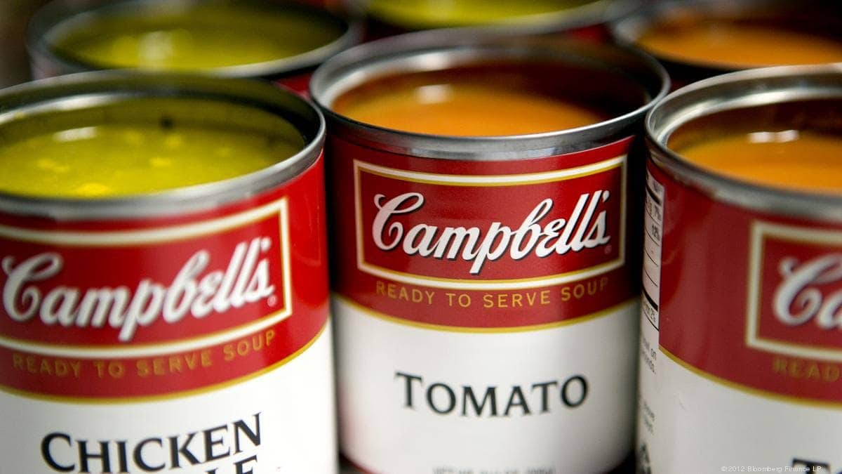 SWOT analysis of Campbell Soup