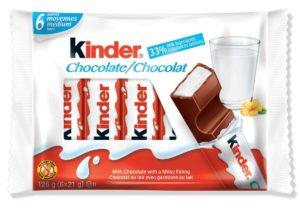 SWOT analysis of kinder chocolates - 3