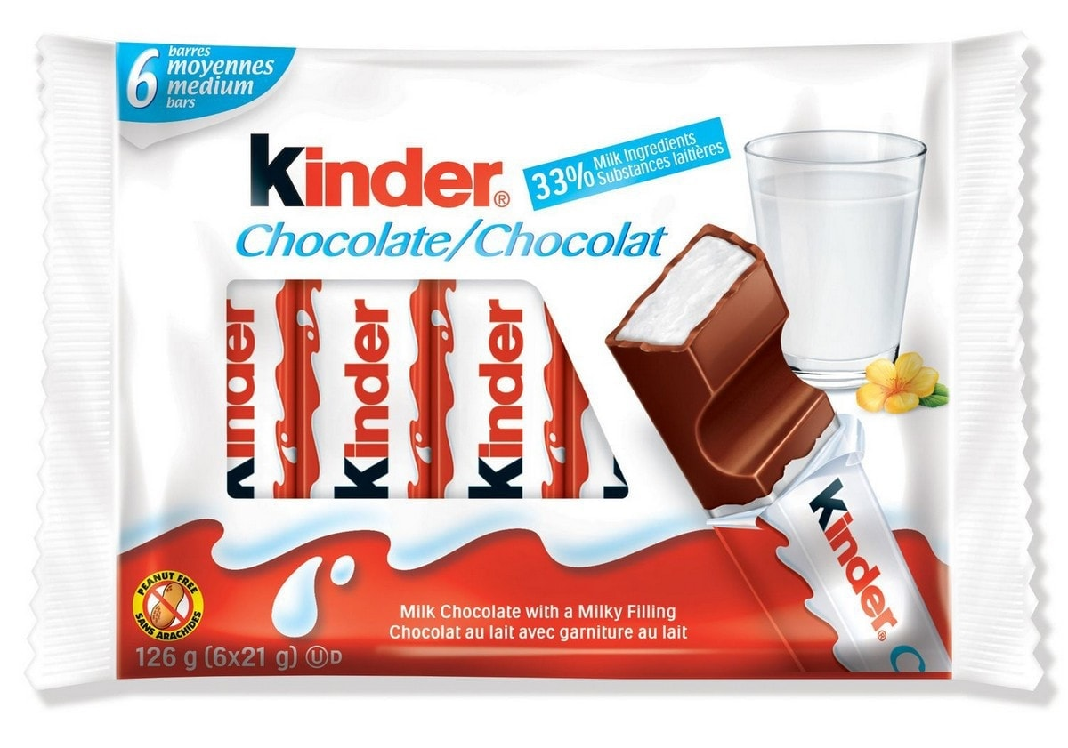 SWOT analysis of Kinder Chocolates