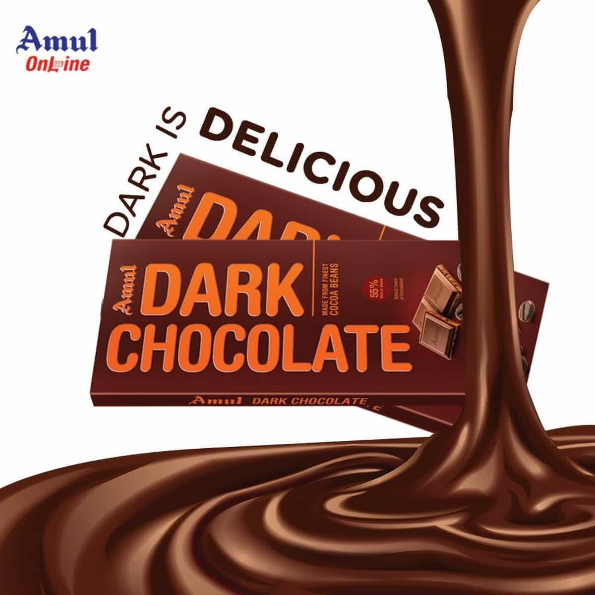 SWOT analysisi of amul chocolates - 3